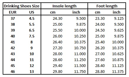 Childs Shoe Size Measurements Uk